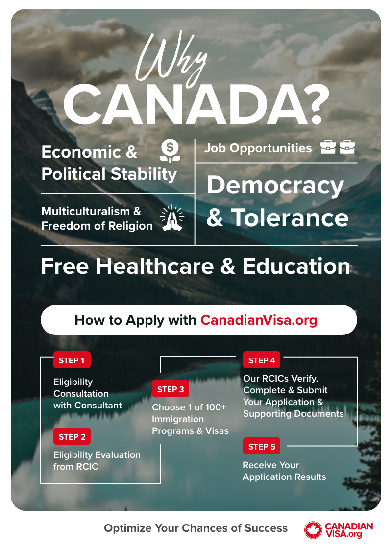 how to apply for a canada visa | immigrate to Canada