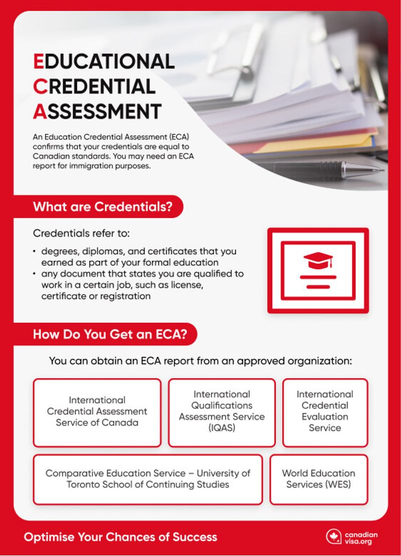 What is an Educational Credential Assessment (ECA)?